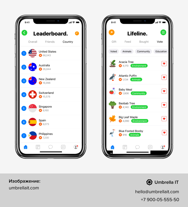 user value mobile app